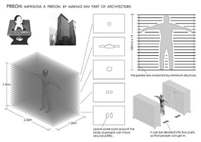 prisoner-is-the-architecture.jpg